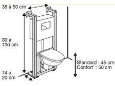 bien choisir son wc suspendu leroy merlin. Black Bedroom Furniture Sets. Home Design Ideas