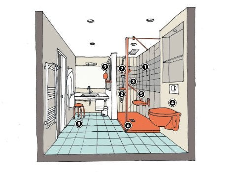 bien vieillir chez soi leroy merlin. Black Bedroom Furniture Sets. Home Design Ideas