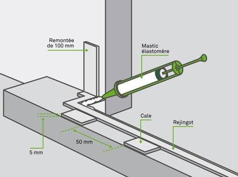 Comment installer une baie coulissante galandage for Epaisseur mini dalle beton exterieur