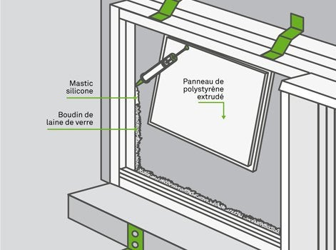 Comment installer une baie coulissante galandage - Reglage porte fenetre coulissante pvc ...