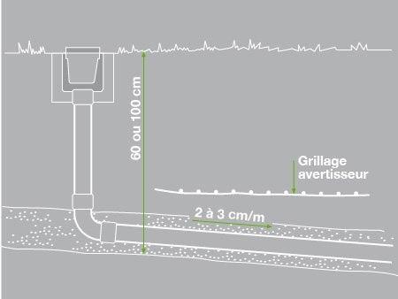 Comment installer un caniveau leroy merlin for Norme eclairage parking exterieur