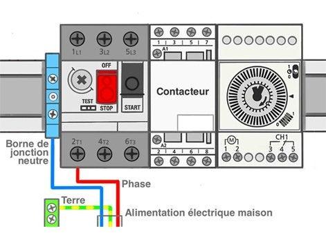 Comment installer un coffret lectrique de piscine leroy merlin - Monter un tableau electrique ...