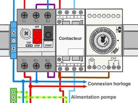 Comment installer un coffret lectrique de piscine for Minuterie pompe piscine