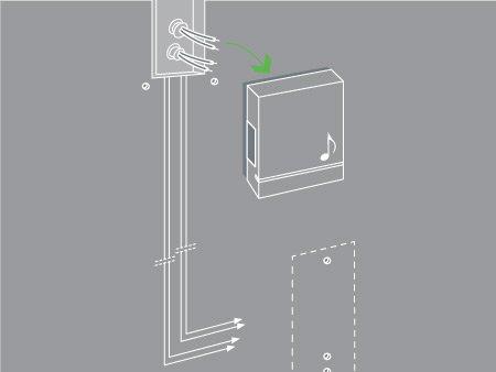 Comment installer un interphone filaire leroy merlin - Comment brancher un lustre avec 2 fils ...