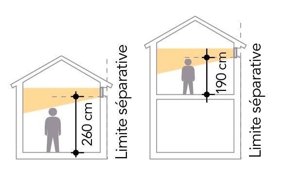 tout savoir pour cr er une ouverture leroy merlin. Black Bedroom Furniture Sets. Home Design Ideas