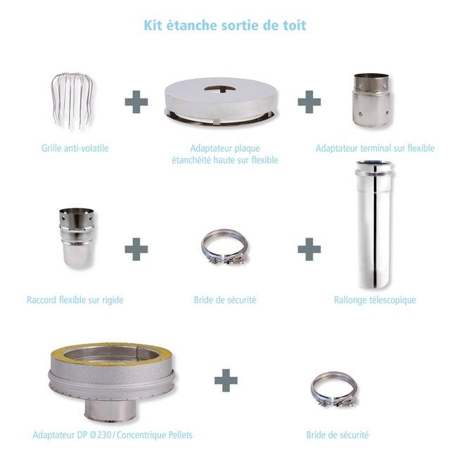 Kit Inox De Raccordement Isotip Joncoux Apollo Pellets Diam80 Mm