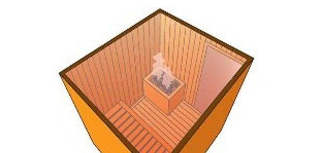 Tout savoir sur le sauna leroy merlin - Sauna infrarouge ou traditionnel ...