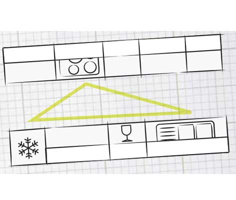 bien concevoir une cuisine pratique et fonctionnelle. Black Bedroom Furniture Sets. Home Design Ideas