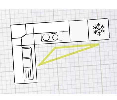 Bien concevoir une cuisine pratique et fonctionnelle - Amenager une cuisine en l ...