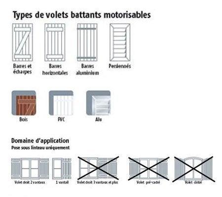Motorisation de volets battants sans fil somfy synapsia 25 n m leroy merlin - Fermeture electrique volet battant ...