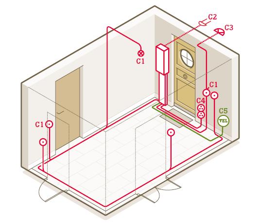 tout savoir sur le circuit lectrique dans l entr e la buanderie et les combles leroy merlin. Black Bedroom Furniture Sets. Home Design Ideas