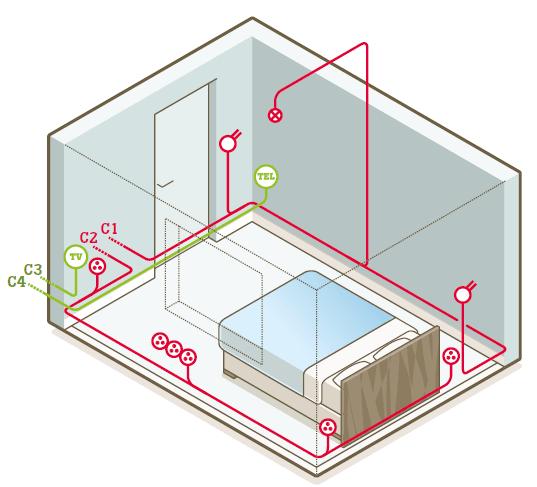 tout savoir sur le circuit lectrique dans le bureau la. Black Bedroom Furniture Sets. Home Design Ideas