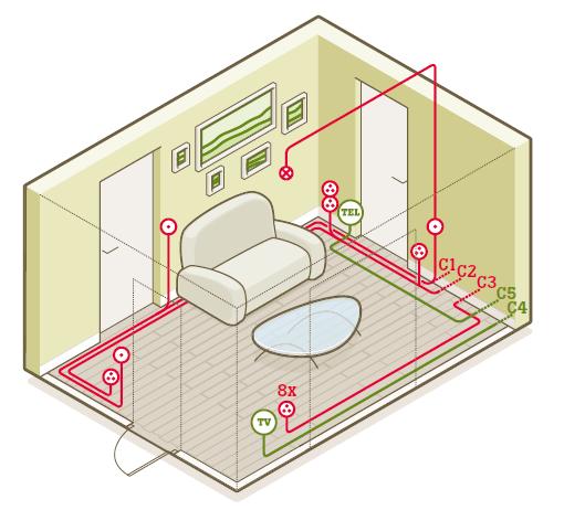tout savoir sur le circuit lectrique dans le bureau la chambre et le s jour leroy merlin. Black Bedroom Furniture Sets. Home Design Ideas