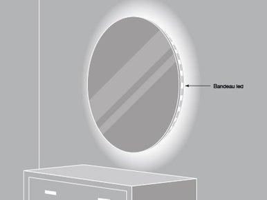 comment clairer un cadre ou un miroir leroy merlin. Black Bedroom Furniture Sets. Home Design Ideas