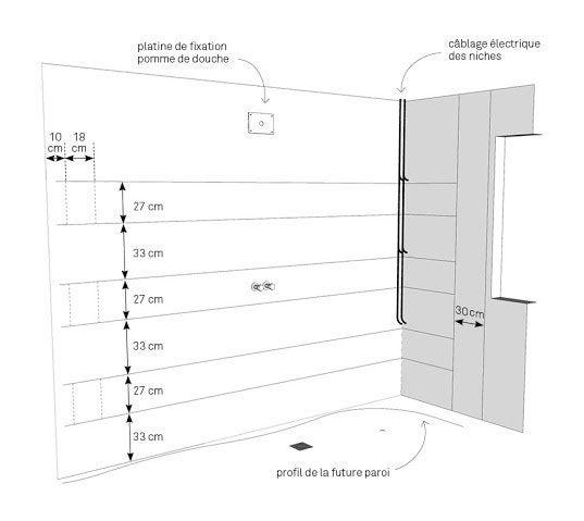 comment r aliser une douche en courbe leroy merlin. Black Bedroom Furniture Sets. Home Design Ideas