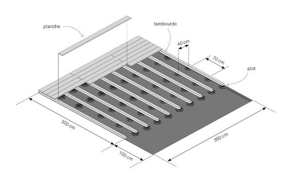 fabriquer un mini bowling th tre pour les enfants leroy merlin. Black Bedroom Furniture Sets. Home Design Ideas