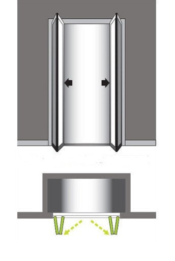 Bien choisir sa porte de placard leroy merlin for Systeme porte pliante