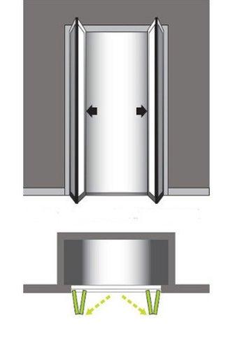 Bien choisir sa porte de placard leroy merlin - Adhesif pour porte de placard cuisine ...