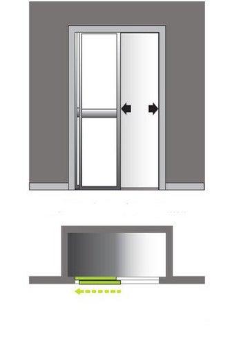 Comment Choisir Sa Porte De Placard Leroy Merlin - Porte placard coulissante de plus porte d intérieur vitrée