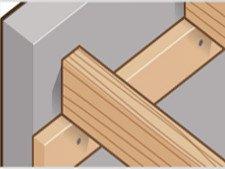 Tout savoir sur la construction des planchers leroy merlin for Plancher mezzanine leroy merlin
