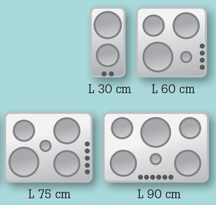 Ordinaire taille plaque de cuisson 2 2 taille de la for Taille plaque de cuisson
