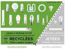 tout savoir sur le recyclage des ampoules leroy merlin