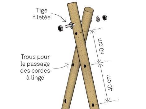 Diy r aliser un tendoir tipi leroy merlin - Fabriquer un etendoir a linge exterieur en bois ...